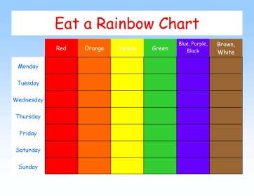 eat-a-rainbow-chart-page-0